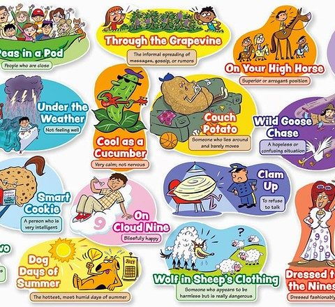 Idioms Story Writing Task - Storymakers